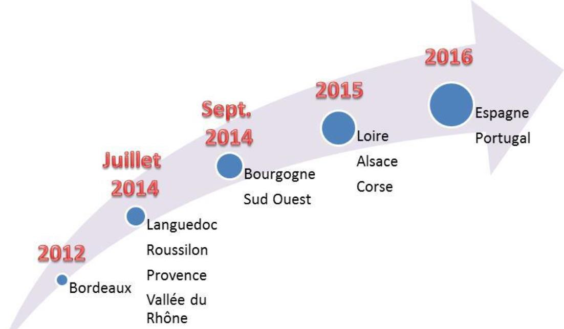 Le développement de Wine Tour Booking