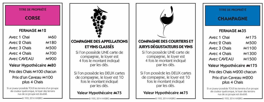 Monopoly France Viticole-exemples de fiches de jeu