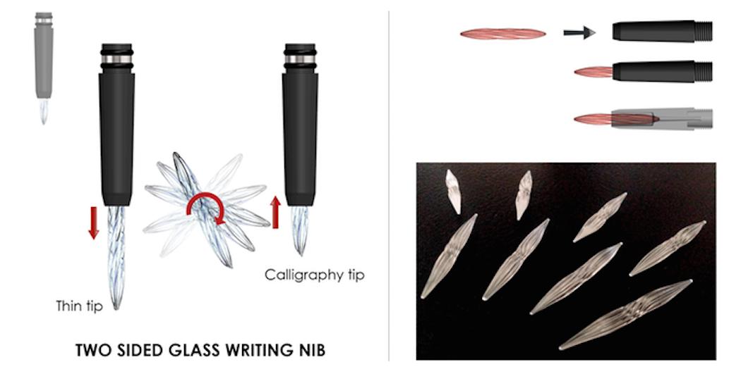 Winkpen, le stylo qui écrit avec du vin